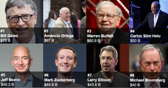 8 uomini più ricchi